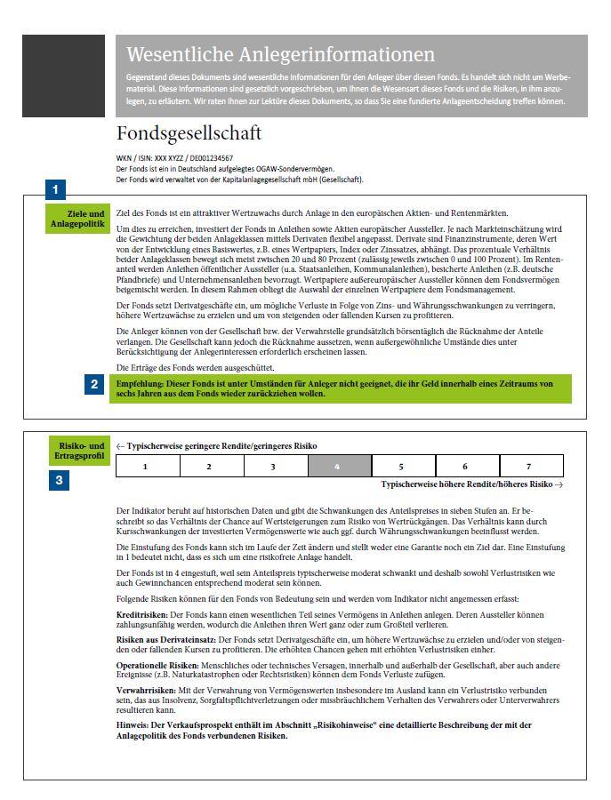 Wesentliche Anleger Informationen beschreiben die Ziele und Anlagepolitik und das Risiko- und Ertragsprofil eines Investmentfonds.
