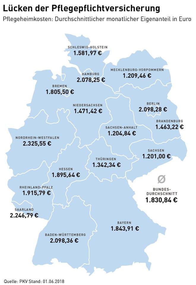 Übersicht der durchschnittlichen Pflegekosten in Deutschland